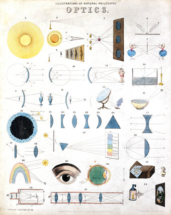 'Optics', 10 December 1850.