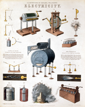'Illustrations of Natural Philosophy - Electricity', 1850.