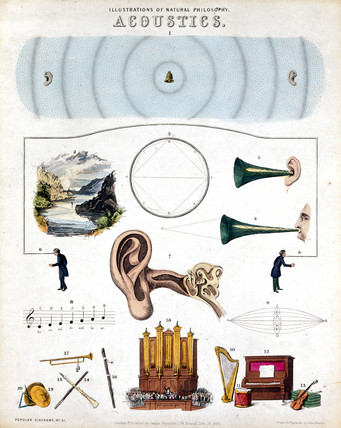 'Illustrations of Natural Philosophy - Acoustics', 1850.