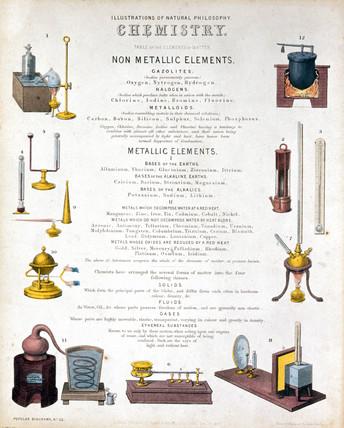 Chemistry, 1850.