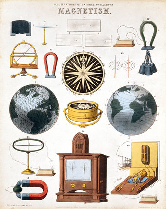 'Illustrations of Natural Philosophy - Magnetism', 1850.