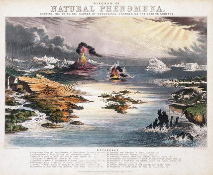 'Diagram of Natural Phenomena', c 1850.