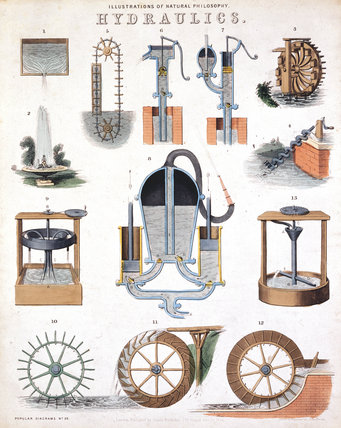 'Illustrations of Natural Philosophy - Hydraulics', 1850.