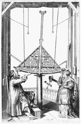 Astronomers using Hevelius' double-arc bras