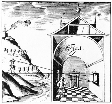 A camera obscura, 1657.
