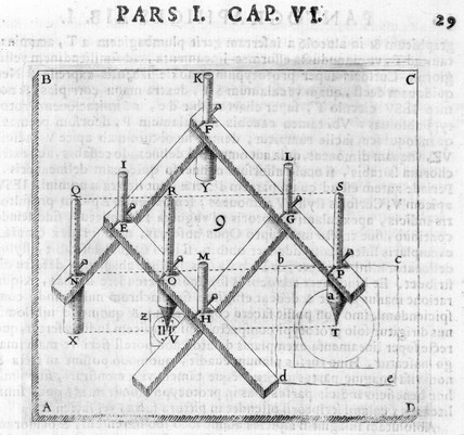 Pantograph, 1631.