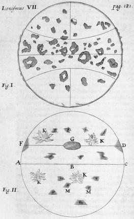 Sunspots, 1660.