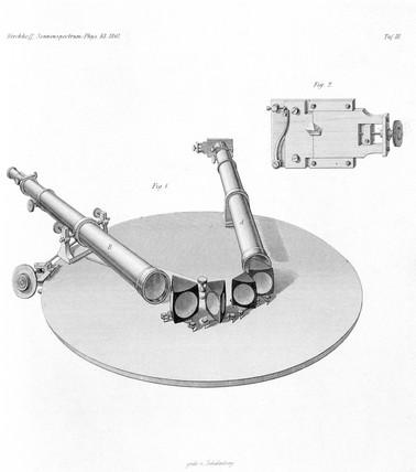 Spectroscope, 1861.