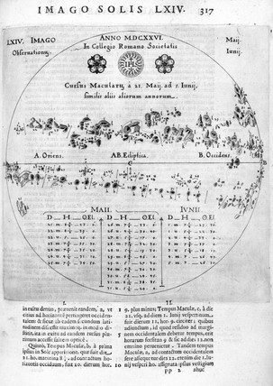 Sunspots, 1630.