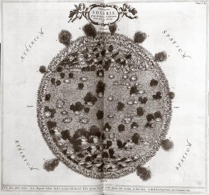 The Sun, 1678.