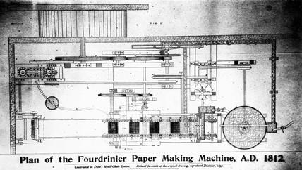 Plan of a Fourdrinier paper-making machine, 1812.