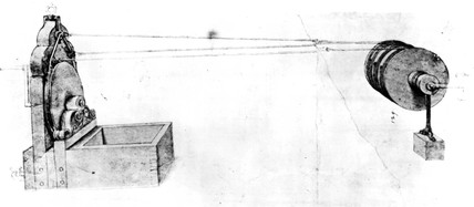 Design for a rope-twisting and laying machine, late 15th century.