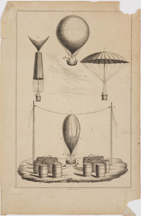 Balloon illustrations, late 18th century.