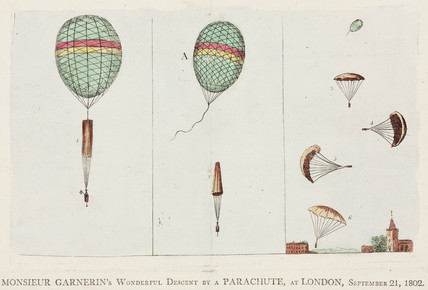 'Monsieur Garnerin's Wonderful Ascent by a Parachute', 21 September 1802.