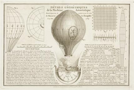 'Geometric Details of the aerostatic Machine', 1784.
