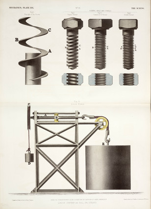 Screws and threads, 1842-1846.