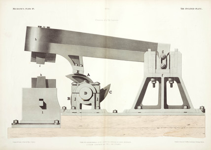 Elevation of a tilt hammer, 1842-1846.