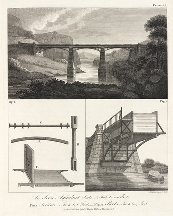 Design for an iron aqueduct, 1796.