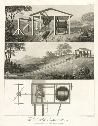 Equipment for moving canal boats, 1796.