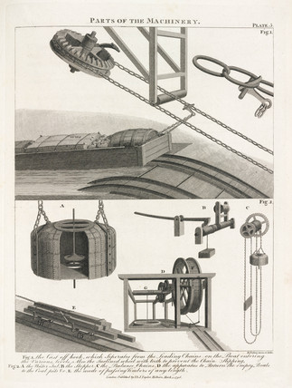 Parts of the machinery for a medium plane, 1796.
