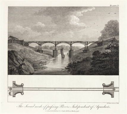 'The Second mode of pasing Rivers Independent of Aqueducts', 1796.