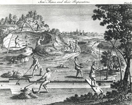 'Iron mines and their preparations', 1751.