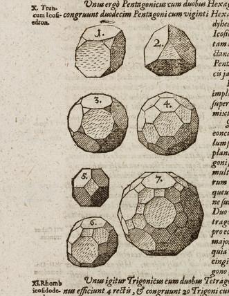Kepler's polyhedra, 1619.