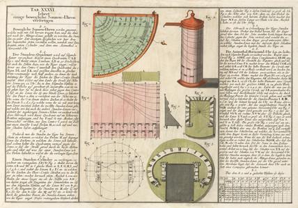 Sun dials, 1745.