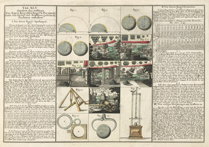 Equipment for the artillery and stacking cannonballs, 1745.