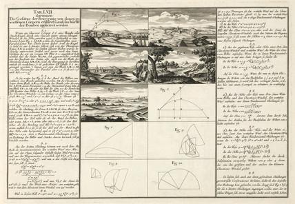 Rangefinding for artillery, 1745.