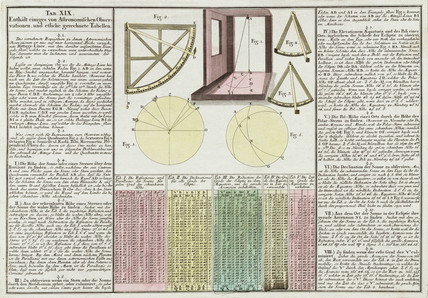 Astronomical observations and tables explained, 1745.