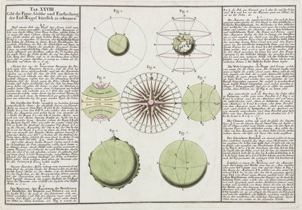 The shape, size and distribution of the terrestrial sphere explained, 1745.