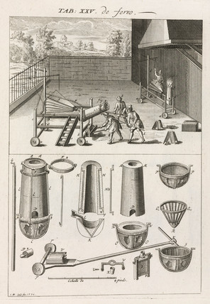 Iron-melting furnace and moulds, 1734.