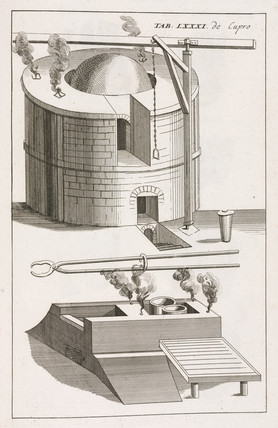 Furnaces for making bras at Ochran in the Tyrol, 1734.
