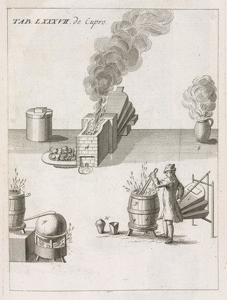 Crucibles and furnaces for asaying copper ores, 1734.