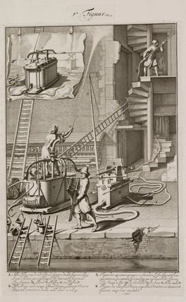 Old and new fire engines compared, 1690.