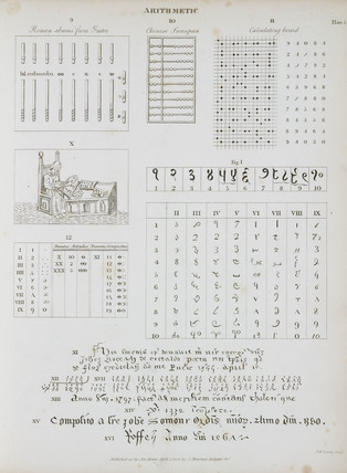 Various counting systems, 1842.