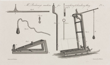 Mr Beckway's machine for weighing and binding hay.