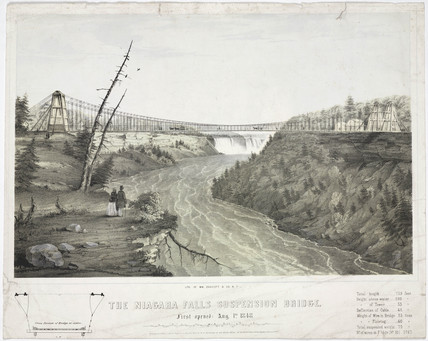 'The Niagara Falls Suspension Bridge', United States/Canada, 1849.