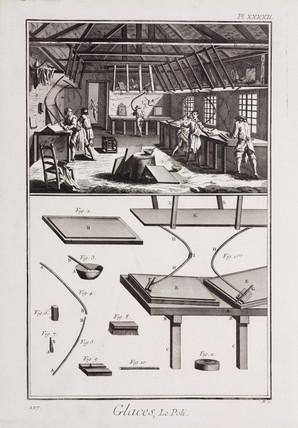 Glas manufacture, 1765.