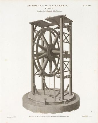 Wollaston's circle, 1812.