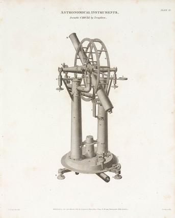 Troughton's circle, 1817.