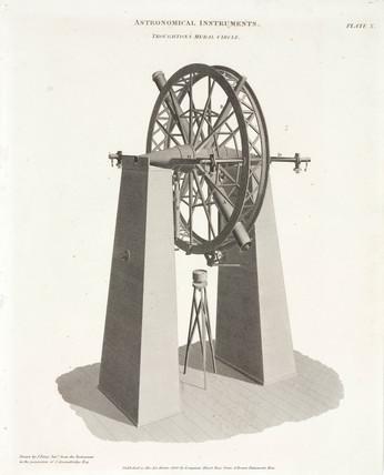 Groombridge Transit Circle, 1820.