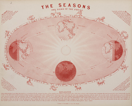 'The seasons and signs of the zodiac', c 1850.