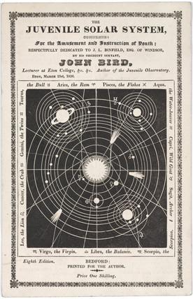 'The Juvenile Solar System', 1836.