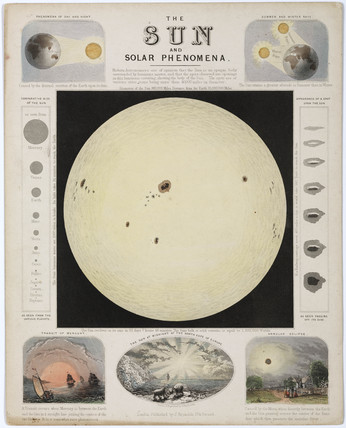 'The Sun and Solar Phenomena', c 1855.