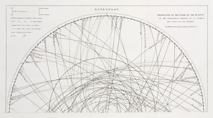 The parabolic orbits of 72 comets, 1802.