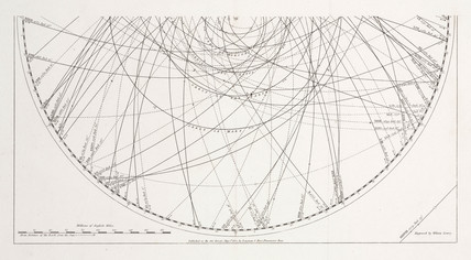 Projection on the plane of the ecliptic of the parabolic orbits of 72 comets, 1802.