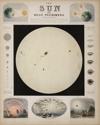 'The Sun and solar phenomena', c 1851.