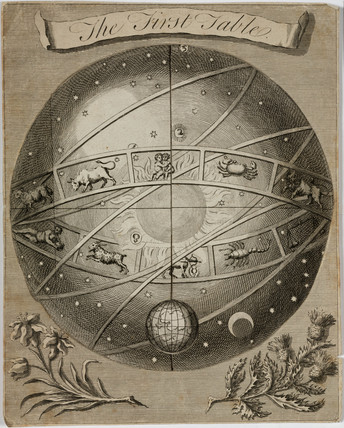 Astrological table, c 1780s.